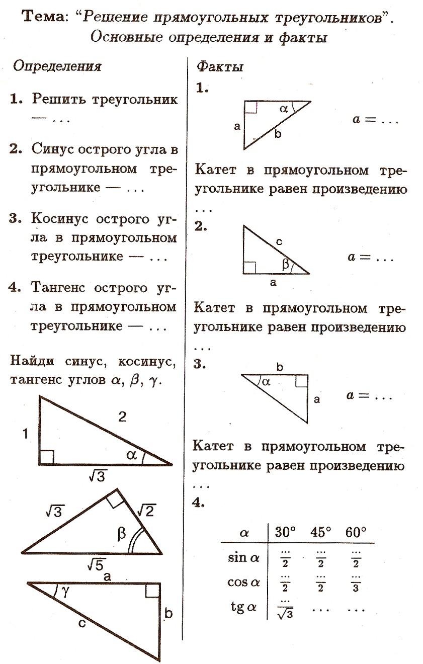 licey Задания для класса Опорный конспект по теме Решение прямоугольных треугольников